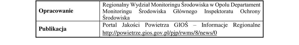 Powiadomienie o ryzyku wystąpienia przekroczenia średniodobowego PD dla PM10-3.jpeg