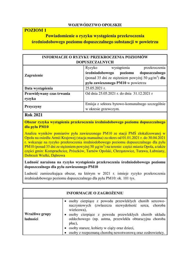 25.05.21 Powiadomienie o ryzyku wystąpienia przekroczenia średniodobowego PD dla PM10-1.jpeg