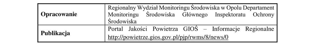 25.05.21 Powiadomienie o ryzyku wystąpienia przekroczenia średniodobowego PD dla PM10-3.jpeg