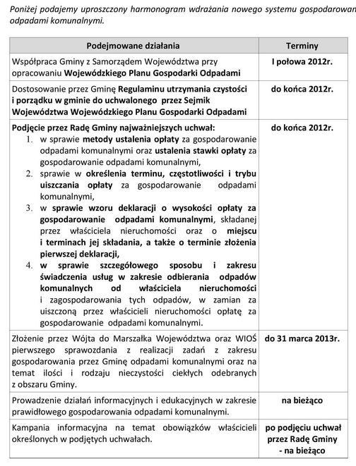 dot  odpadów 2012-page-002.jpeg